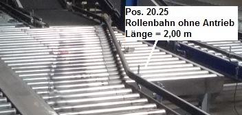 Gebhardt Rollenbahn 2000-1320-1260