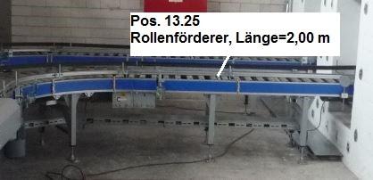 Gebhardt Powered roller conveyors roller conveyor 2000-610-550